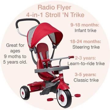 Radio-flyer