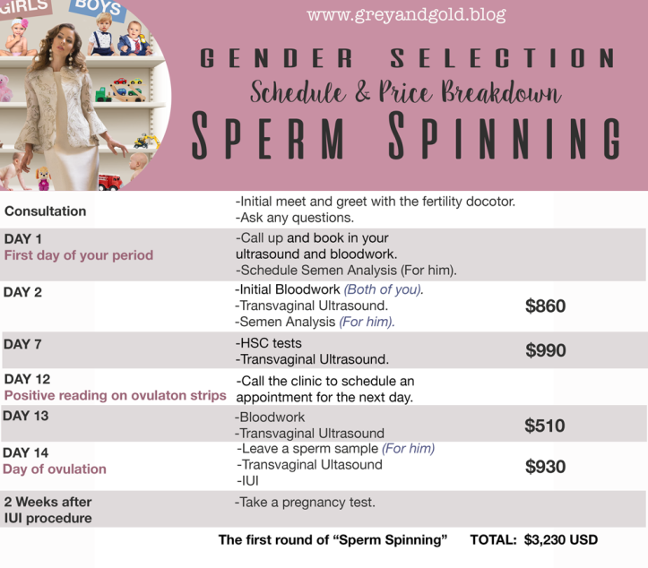 Gender-selection-prices-and-schedule